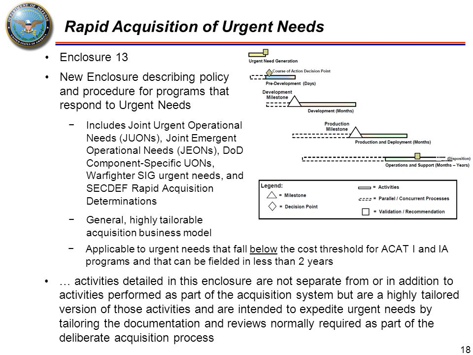 19 Process Flexibility The structure of a DoD acquisition program and the procedures used should be tailored as much as possible to the characteristics of the product being acquired, and to the totality of circumstances associated with the program including operational urgency and risk factors.