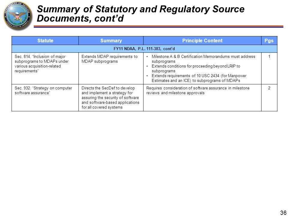 Summary of Statutory and Regulatory Source Documents, cont'd 37 StatuteSummaryPrinciple ContentPgs FY12 NDAA, P.L.