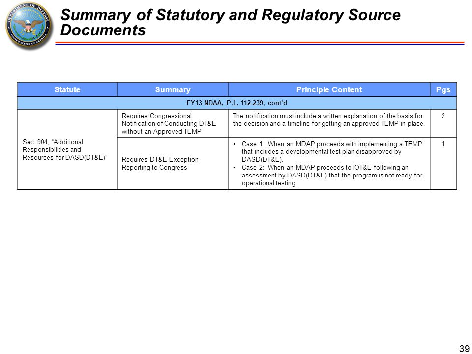 Summary of Statutory and Regulatory Source Documents, cont'd 40 DTMPurposePgs DTM 09-016, Supply Chain Risk Management (SCRM) to Improve the Integrity of Components Used in DoD Systems Establishes policy and a defense-in-breadth strategy for managing supply chain risk to information and communications technology (ICT) within DoD critical information systems and weapons systems in accordance with National Security Presidential Directive 54/Homeland Security Presidential Directive 23.