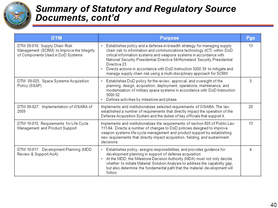 Summary of Statutory and Regulatory Source Documents, cont'd 41 DTMPurposePgs DTM 11-003 Reliability Analysis, Planning, Tracking, and Reporting Institutionalizes reliability planning methods and reporting requirements timed to key acquisition activities to monitor reliability growth.