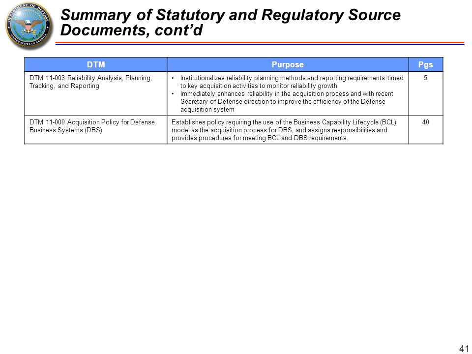 Summary of Statutory and Regulatory Source Documents, cont'd 42 DateMemoPrinciple ContentPgs 21 May 2009 USD(AT&L) Memo: Delegation of MDA & Senior Official for MAIS Business Systems Delegation of MDA for MAIS Business Systems and Identification of applicable Business Systems 2 23 Jun 2009 USD(AT&L) Memo: Designation of Subprograms for MDAPs re 10 USC 2340a In Response to NDAA FY09 amended Chapter 144 of title 102 3 Aug 2009 USD(AT&L) Memo: Preservation and Storage of Tooling for MDAPs on P.