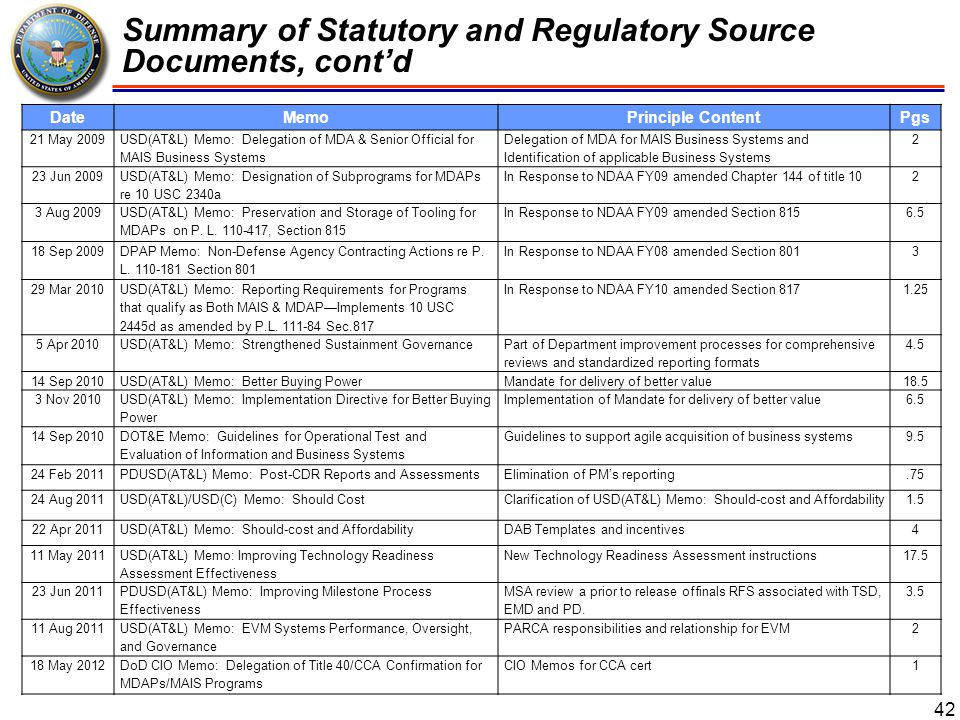 Summary of Statutory and Regulatory Source Documents, cont'd 43 DoDI 5000.02 also implements the policy in numerous other DoD publications, as follows: CJCSI 3170.01H, Joint Capabilities Integration and Development System CJCSI 6212.01F, Net Ready Key Performance Parameter (NR KPP) DIA Directive 5000.200, Intelligence Threat Support for Major Defense Acquisition Programs DIA Instruction 5000.002, Intelligence Threat Support for Major Defense Acquisition Programs Director CIA Directive 6/3, Protecting Sensitive Compartmented Information within Information Systems DoD 5000.04-M-1, Cost and Software Data Reporting (CSDR) Manual DoD 5000.4-M, Cost Analysis Guidance and Procedures DoD Earned Value Management Implementation Guide DoD Manual 5200.01, Volume 1, DoD Information Security Program: Overview, Classification, and Declassification DoD Manual 8400.01-M, Procedures for Ensuring the Accessibility of Electronic and Information Technology (E&IT) Procured by DoD Organizations DoDD 1322.18, Military Training9 DoDD 2010.9, Acquisition and Cross-Servicing Agreements DoDD 4630.05, Interoperability and Supportability of Information Technology (IT) and National Security Systems (NSS) DoDD 5015.2, DoD Records Management Program DoDD 5250.01, Management of Intelligence Mission Data (IMD) in DoD Acquisition DoDD 5530.3, International Agreements DoDD 8320.02, Data Sharing in a Net-Centric Department of Defense DoDD 8500.01E, Information Assurance (IA) DoDI 1322.26, Development, Management, and Delivery of Distributed Learning DoDI 2010.06, Materiel Interoperability and Standardization with Allies and Coalition Partners DoDI 4630.09, Wireless Communications Waveform Development and Management DoDI 4630.8, Procedures for Interoperability and Supportability of Information Technology (IT) and National Security Systems (NSS) DoDI 4650.01, Policy and Procedures for Management and Use of the Electromagnetic Spectrum DoDI 5200.01, DoD Information Security Program and Protection of Sensit