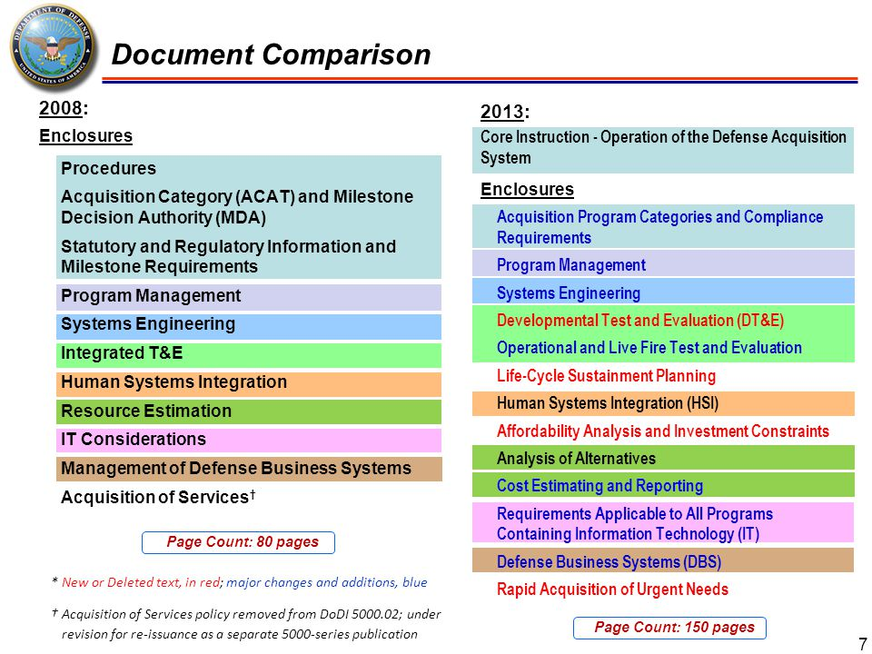 8 What Has Really Changed The overall tone of the document—from compliance to thoughtful planning Example Program Models—tailored for the product being acquired and designed to serve as benchmarks for structuring programs Re-written and Re-focused acquisition process procedures New/Expanded Policy: −Program Management −Program Protection, including Information Assurance −Intellectual Property −Operational Test and Evaluation (significantly expanded) −Life-Cycle Sustainment −Affordability −Defense Business Systems −Rapid Acquisition of Urgent Needs