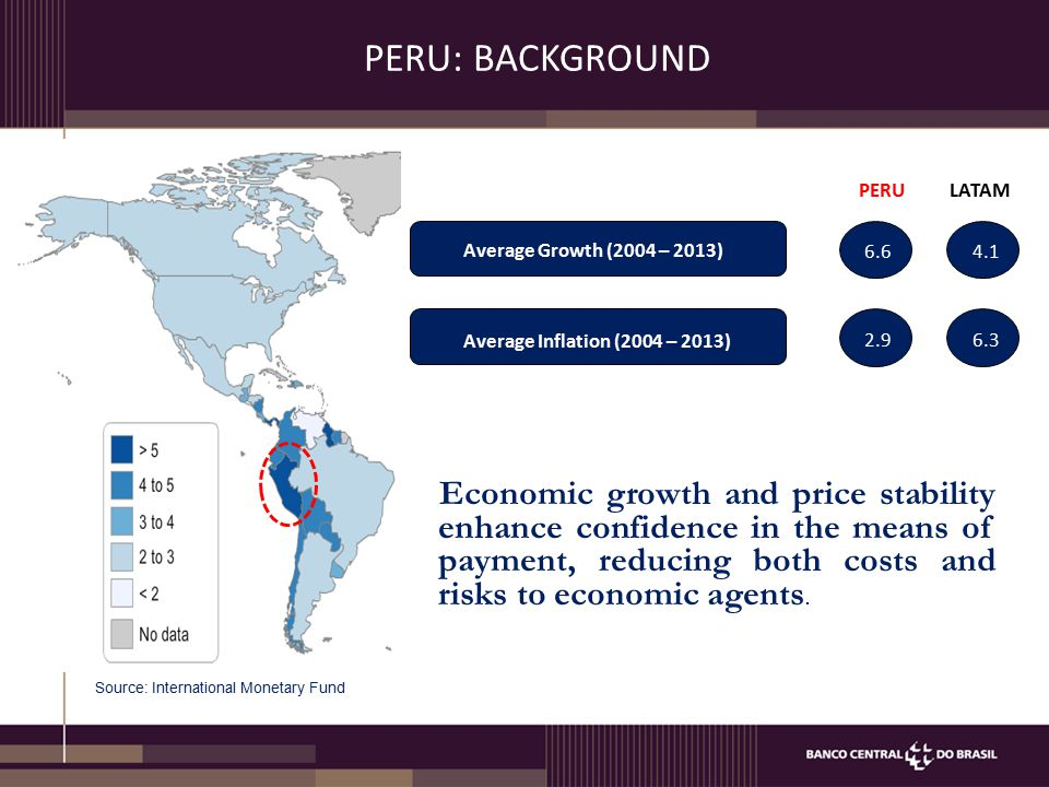 THE ROLE OF THE CENTRAL RESERVE BANK OF PERU (BCRP) IN PAYMENT SYSTEMS