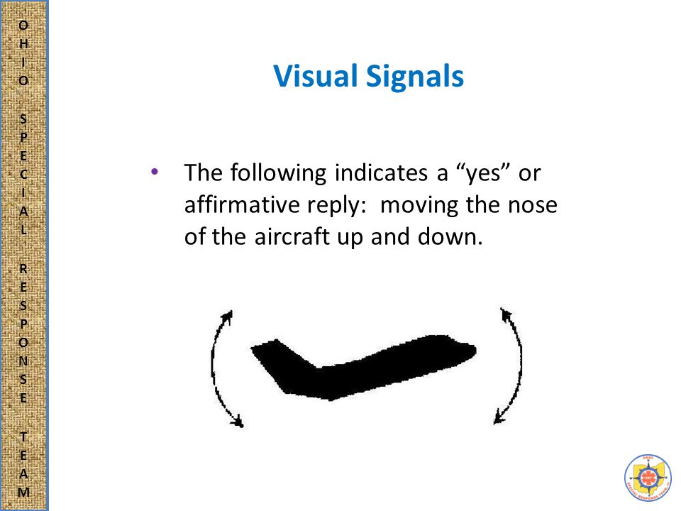 Visual Signals The following indicates a no or negative reply: moving of the nose of the aircraft left and right.
