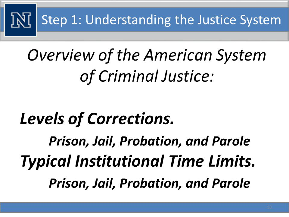 Step 1: Understanding the Justice System Jails- location and role in the system.
