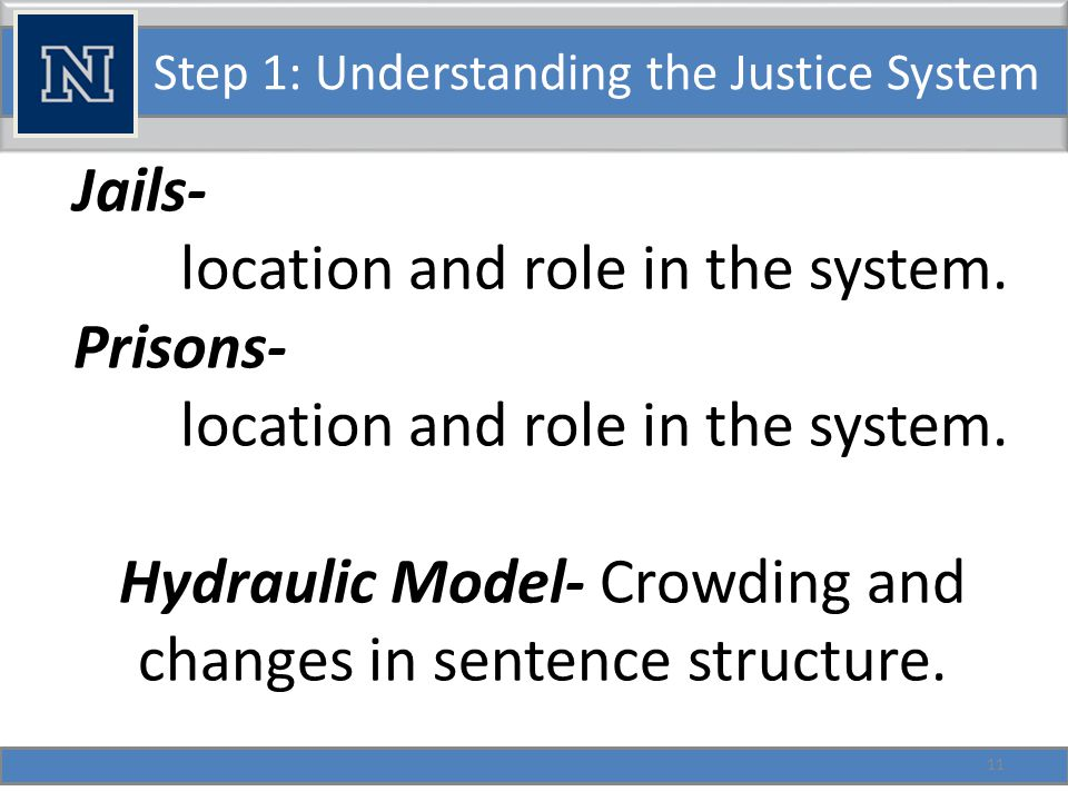 Step 1: Understanding the Justice System Sentence Structures: Determinate, Indeterminate, and Presumptive.