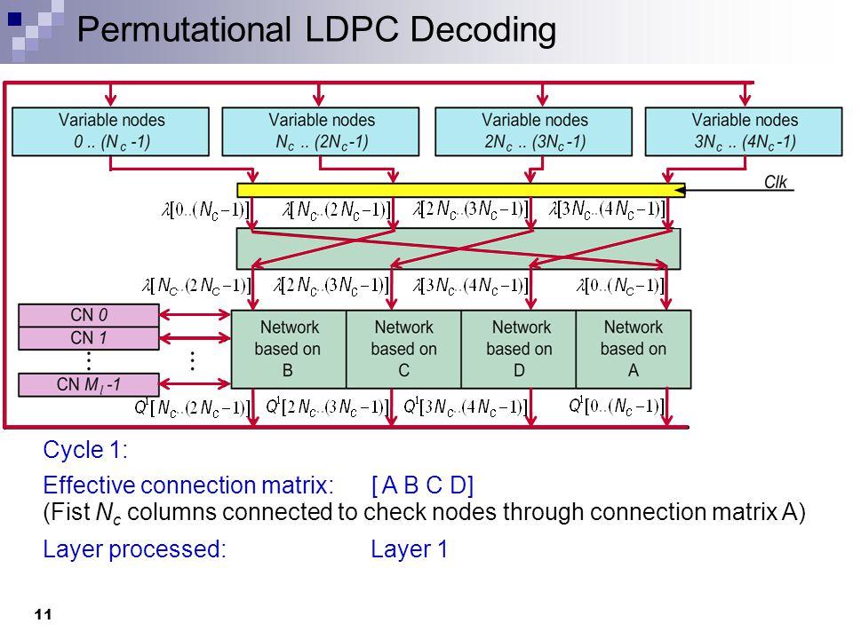 Permutational LDPC Decoding 12 Cycle 2: Effective connection matrix: [ D A B C] (Fist N c columns connected to check nodes through connection matrix D) Layer processed: Layer 2