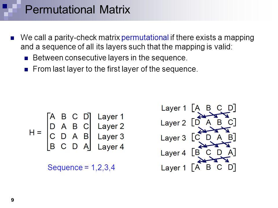 Permutational LDPC Decoding The method for the sample matrix: 10
