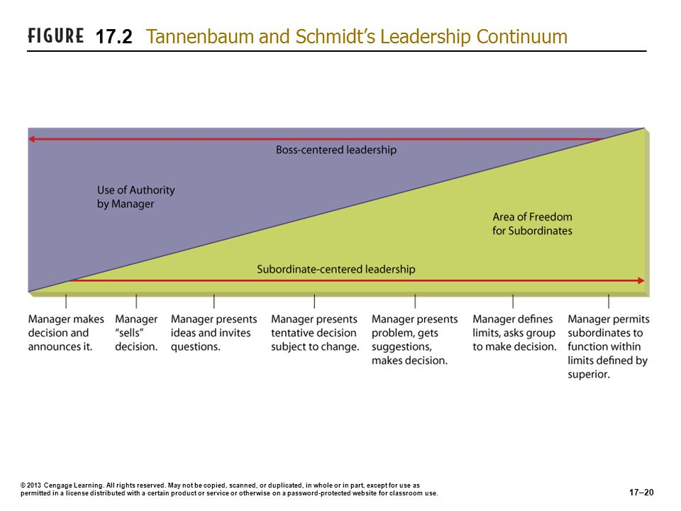 Situational Approaches… (cont'd) Least Preferred Coworker (LPC) Theory (Fiedler)Least Preferred Coworker (LPC) Theory (Fiedler)  Assumed that leadership style is fixed and situation must be changed to favor the leader.