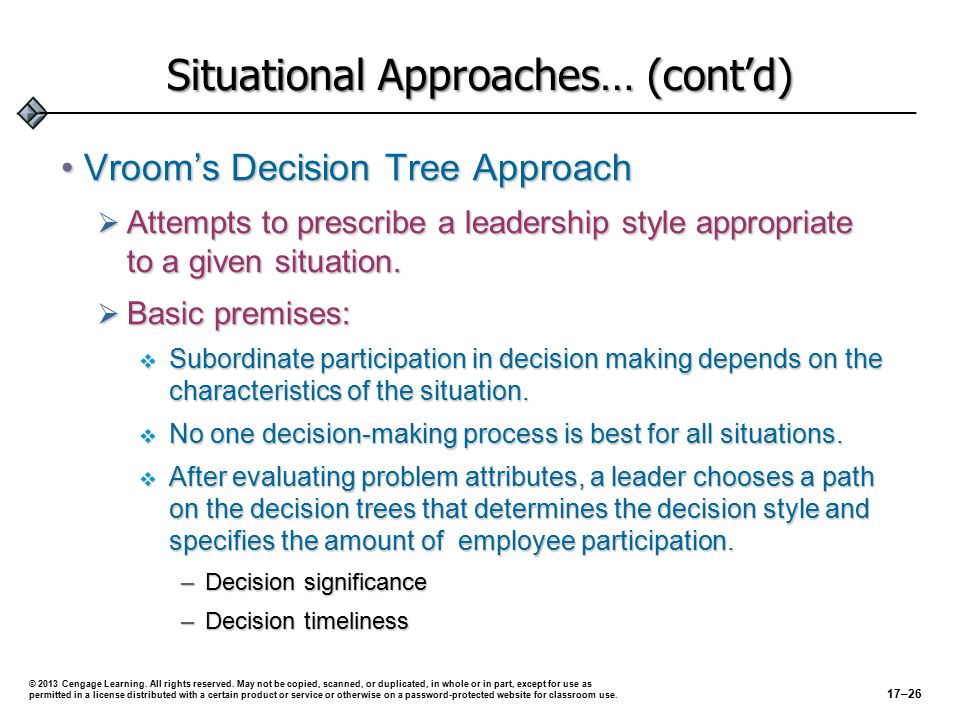 Situational Approaches… (cont'd) Vroom's Decision Tree Approach (cont'd)Vroom's Decision Tree Approach (cont'd) Decide (alone) Consult (individually) Consult (group) Facilitate Decision-Making Styles Delegate © 2013 Cengage Learning.