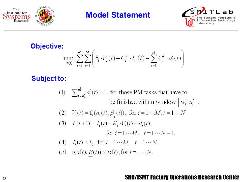 SRC/ISMT Factory Operations Research Center 23 Model Nomenclature