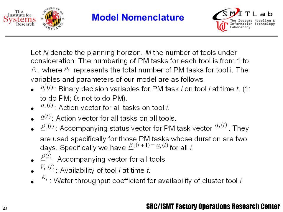 SRC/ISMT Factory Operations Research Center 24 Model Nomenclature