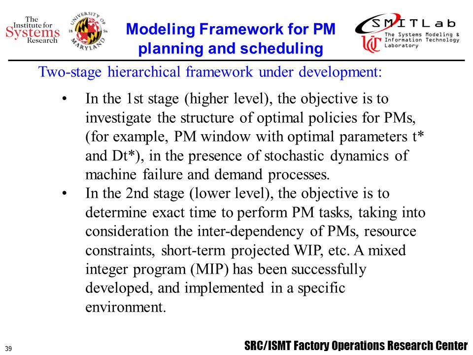 SRC/ISMT Factory Operations Research Center 40 (Semi-)Markov Decision Processes (MDP) model on 1st stage: Machines: queueing systems, fab: queueing network Incorporating system operating states (e.g.