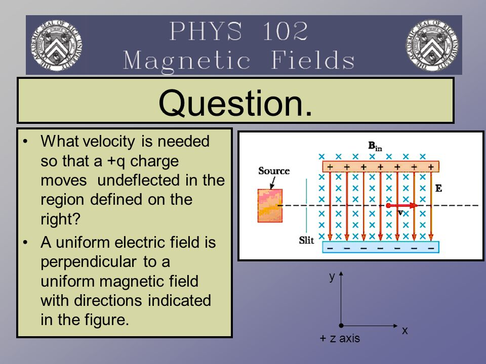 Draw a Free Body Diagram (FBD) When the two forces have equal magnitudes, the charge +q will NOT deflect.