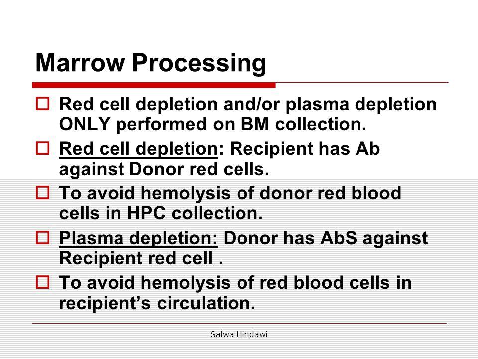 Salwa Hindawi Alloimmunization Prevention of Febrile Non Haemolytic Transfusion Reaction.