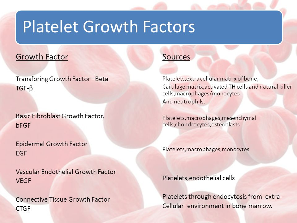 Action of PRP Growth Factors