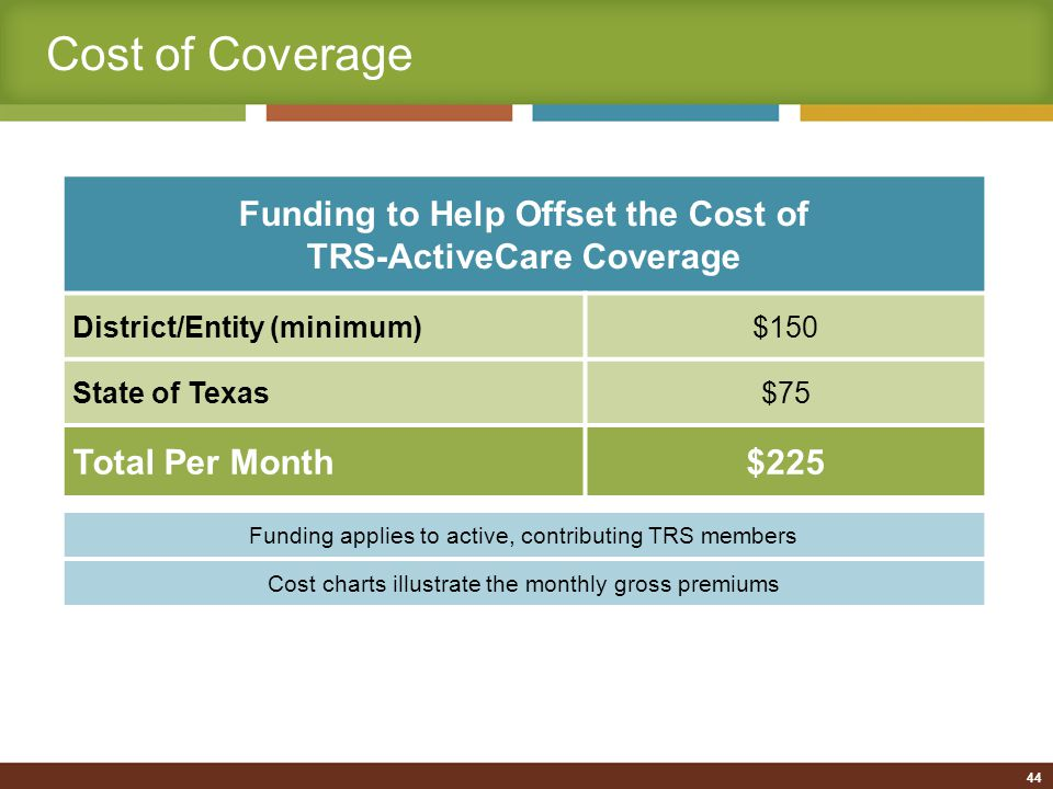 Monthly Cost for Coverage See page 27 of Enrollment Guide $225 in district/entity and state funds to help pay for coverage 45