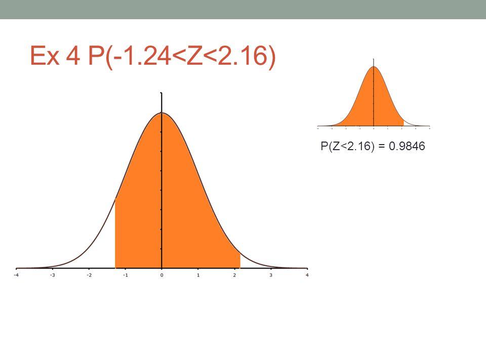 Ex 4 P(-1.24<Z<2.16) P(Z<2.16) = 0.9846 P(Z<-1.24) = 1-P(Z<1.24) = 1-0.8925 = 0.1075