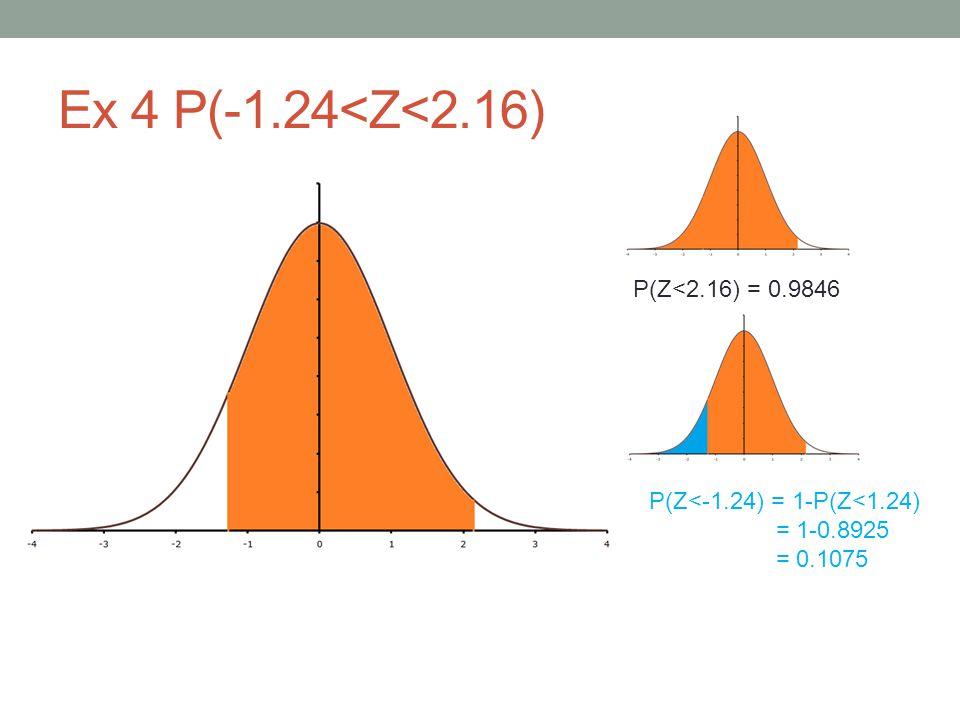 Ex 4 P(-1.24<Z<2.16) P(Z<2.16) = 0.9846 P(Z<-1.24) = 1-P(Z<1.24) = 1-0.8925 = 0.1075 P(-1.24<Z<2.16) = 0.9846 – 0.1075 = 0.8771
