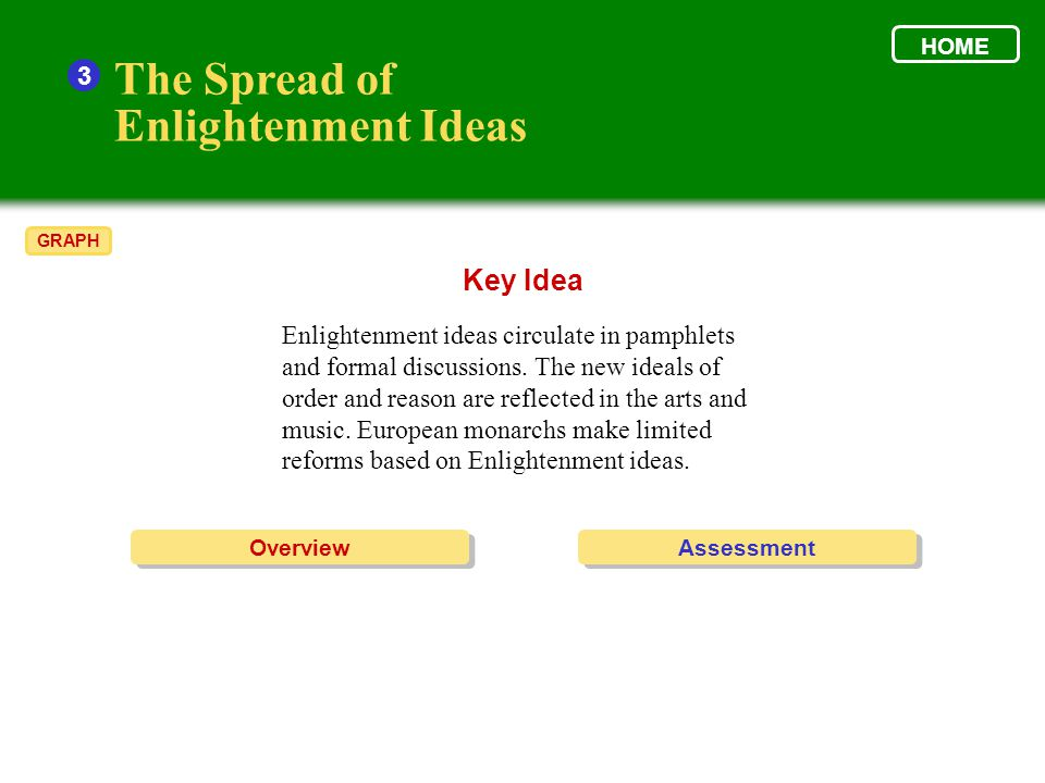 Enlightenment ideas spread through the Western world and profoundly influenced the arts and government.