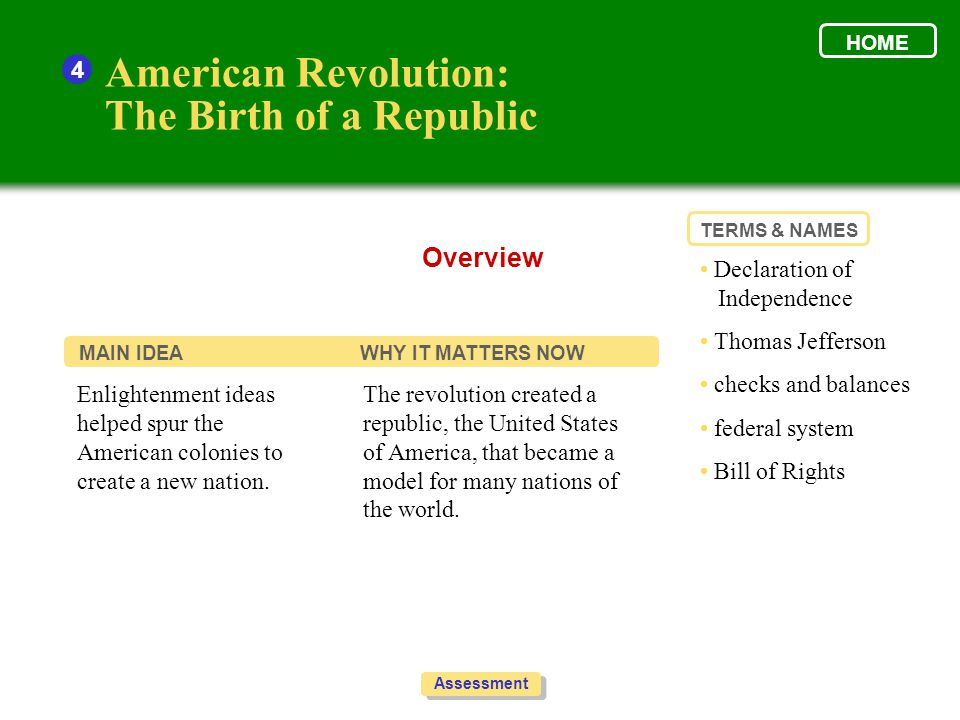 1.List problems faced by the Americans as colonists and in shaping their republic.