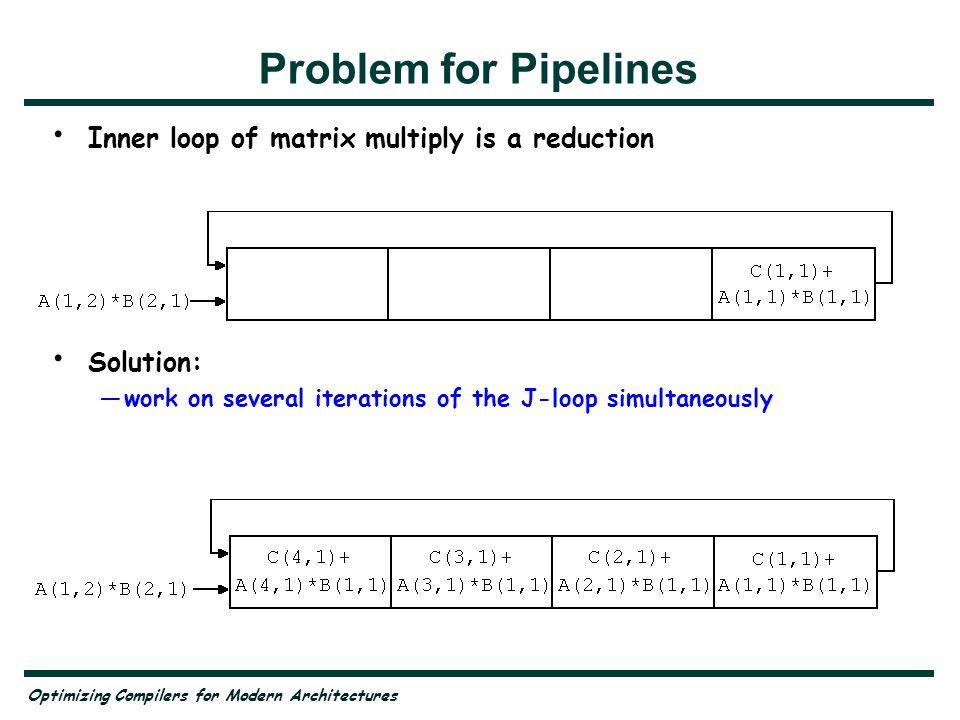 Optimizing Compilers for Modern Architectures MatMult for a Pipelined Machine DO I = 1, N, DO J = 1, N, 4 C(J,I) = 0.0 !Register 1 C(J+1,I) = 0.0 !Register 2 C(J+2,I) = 0.0!Register 3 C(J+3,I) = 0.0 !Register 4 DO K = 1, N C(J,I) = C(J,I) + A(J,K) * B(K,I) C(J+1,I) = C(J+1,I) + A(J+1,K) * B(K,I) C(J+2,I) = C(J+2,I) + A(J+2,K) * B(K,I) C(J+3,I) = C(J+3,I) + A(J+3,K) * B(K,I) ENDDO