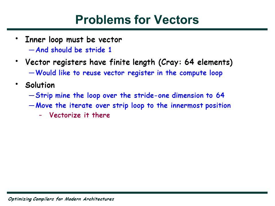 Optimizing Compilers for Modern Architectures Vectorizing Matrix Multiply DO I = 1, N DO J = 1, N, 64 DO JJ = 0,63 C(JJ,I) = 0.0 DO K = 1, N C(J,I) = C(J,I) + A(J,K) * B(K,I) ENDDO