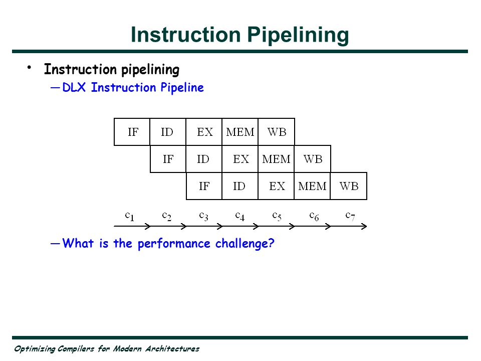 Optimizing Compilers for Modern Architectures Replicated Execution Logic Pipelined Execution Units Multiple Execution Units What is the performance challenge?