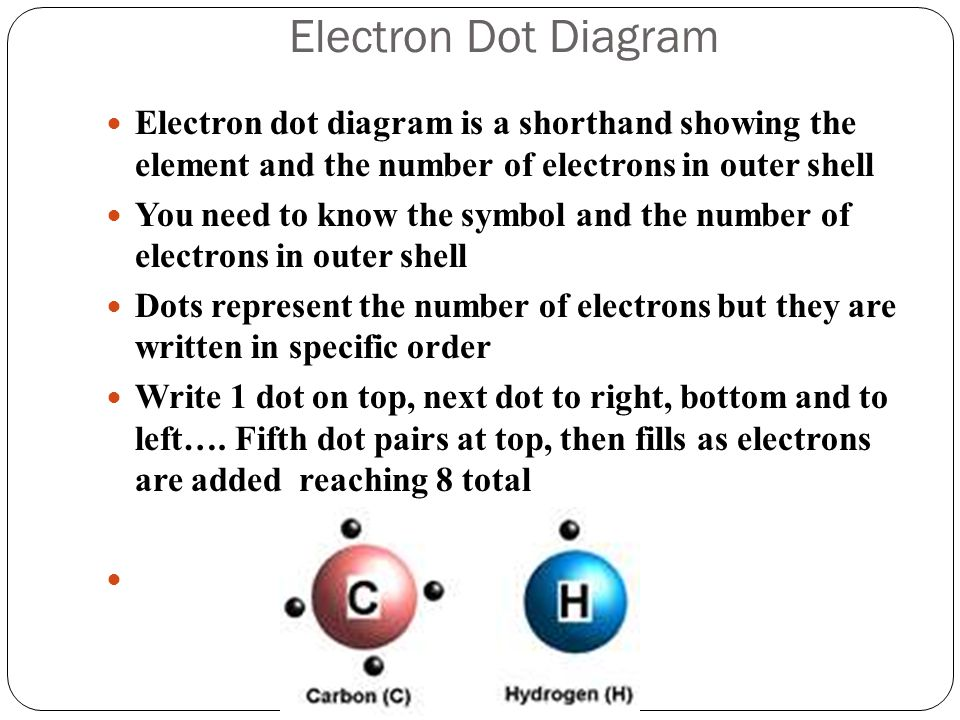 Using Dot Diagram Electron Dot Diagrams show the elements and their outer configuration By knowing what electrons would be needed to fill outer shell you can determine its ability to bond to other atoms Chemical bonds is the force that holds two atoms together This allows atoms to be more stable and resemble noble gases