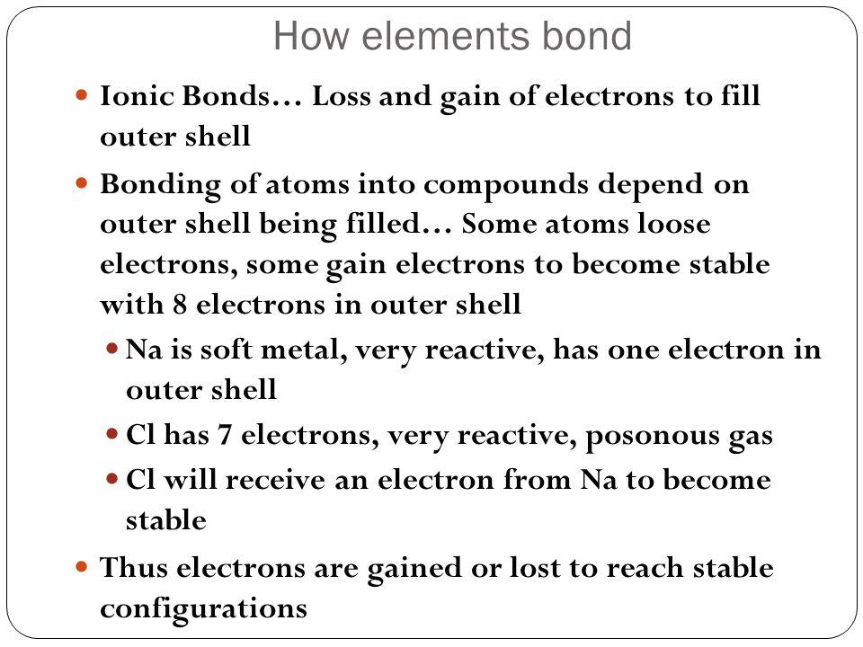 Ionic bonding of Sodium and Chlorine