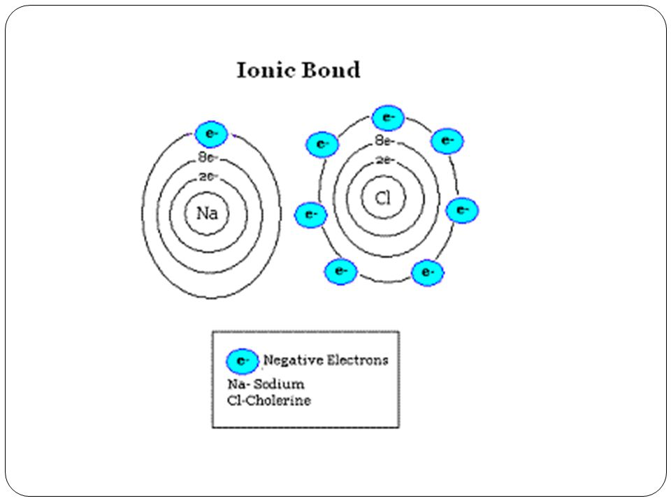 Loosing and Gaining Electrons