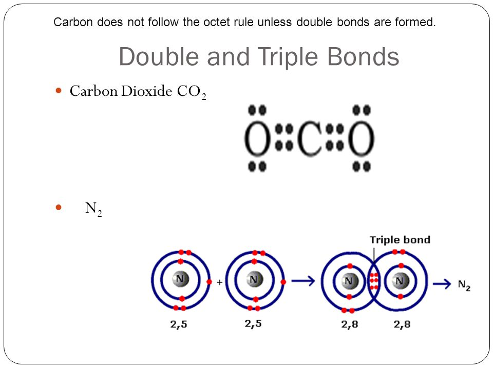 Polar and Nonpolar bonding Atoms of some molecules can share electrons unevenly and cause one side of bond to have greater negative and positive pulls thus called polar covalent bonds like water H 2 O O end of water molecule has slight negative charge and the H end has a slight positive charge (give molecule two opposite ends like a magnet) Positive ends of H attracts the O ends Gives water the special characteristics it has