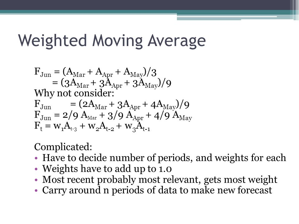 Weighted Moving Average Wts = 0.5, 0.3, 0.2