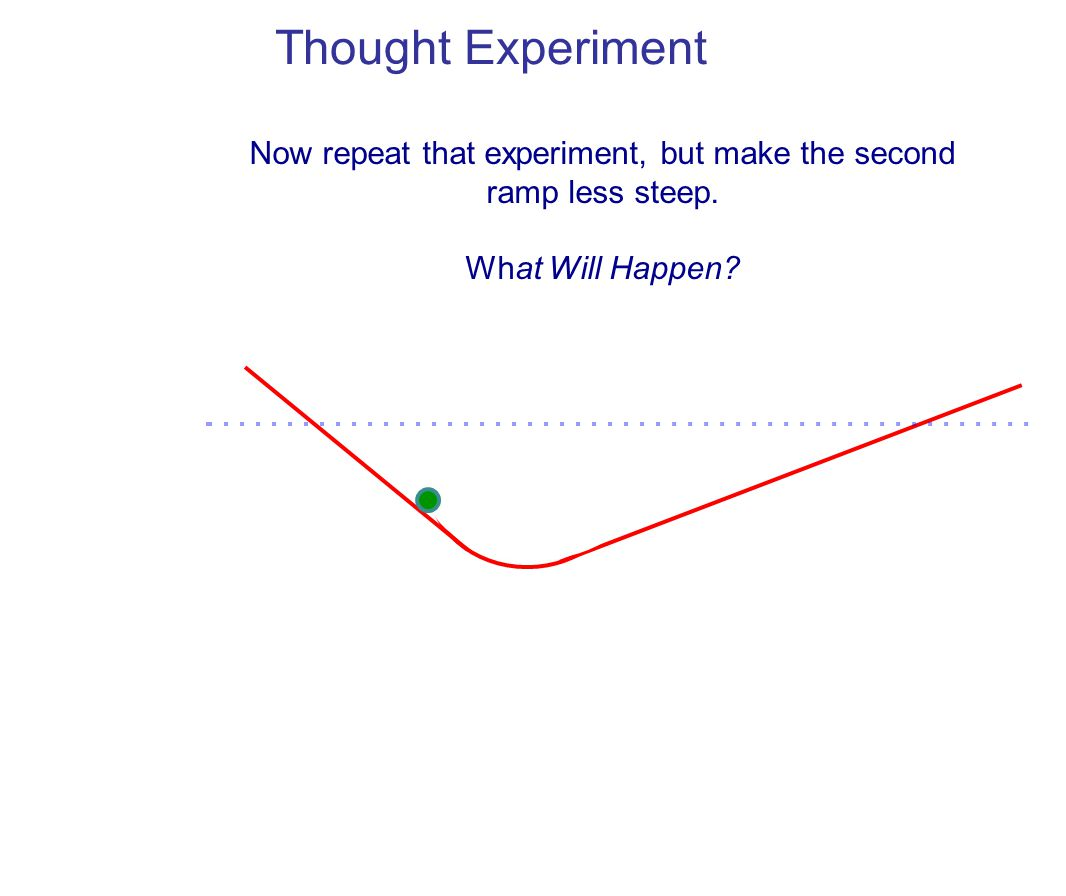 Thought Experiment Now repeat that experiment, but make the second ramp less steep.