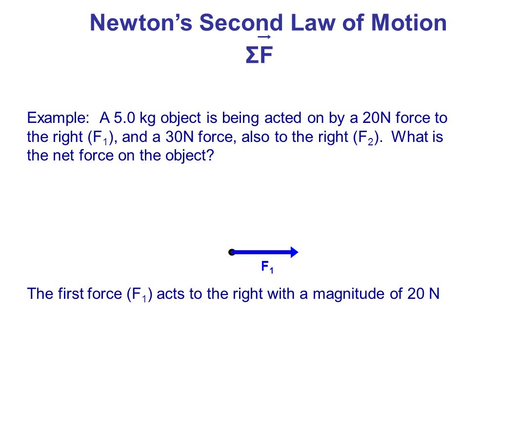 Newton's Second Law of Motion ΣFΣF The second force, F 2, acts to the right also, with a greater magnitude of 30N.