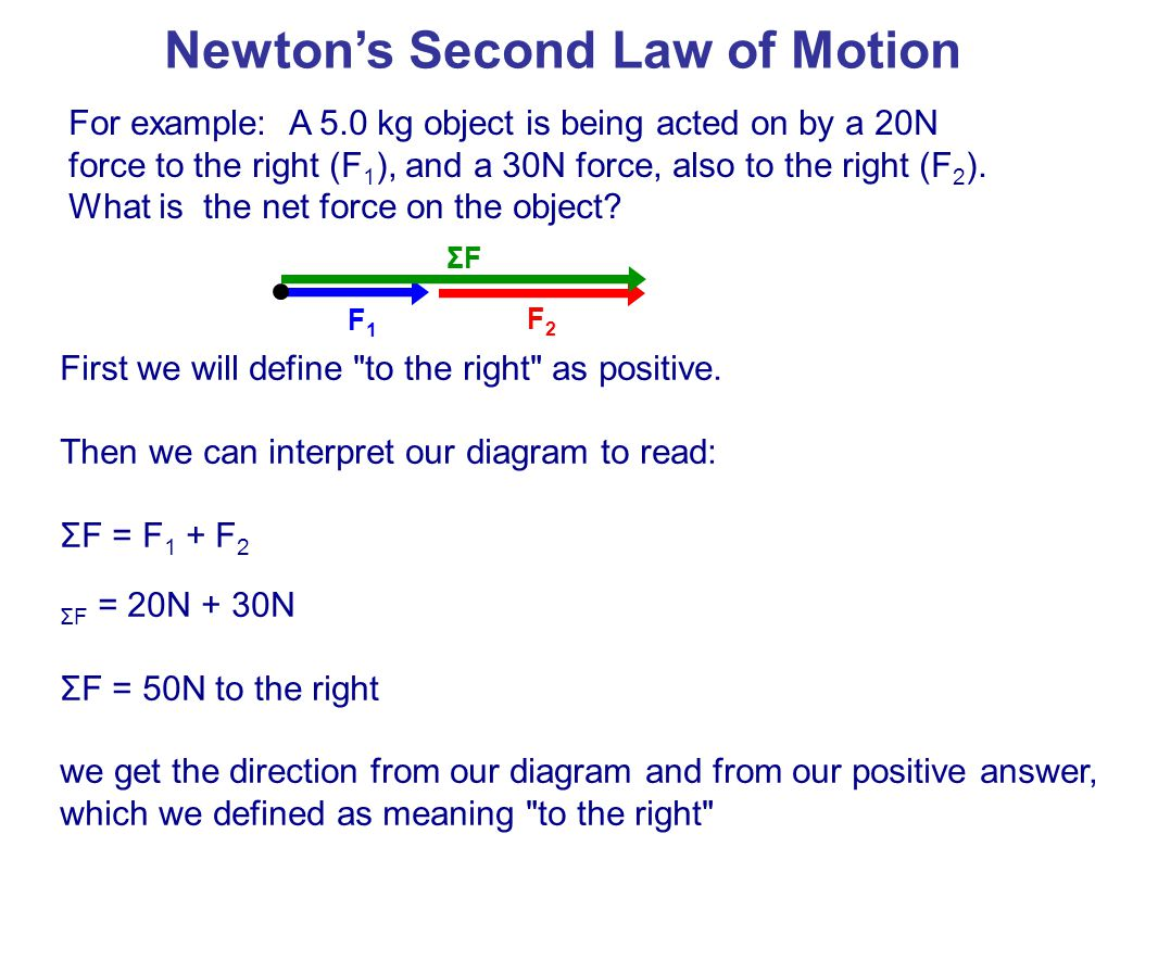 13Two forces act on an object.One force is 40N to the west and the other force is 40N to the east.