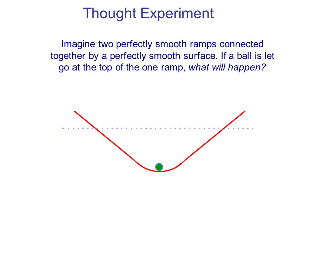 Thought Experiment Imagine two perfectly smooth ramps connected together by a perfectly smooth surface.
