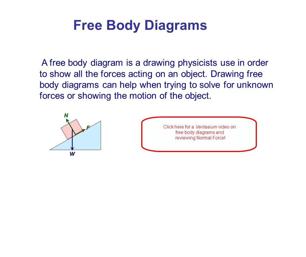 Free Body Diagrams 1.Draw and label a dot to represent the first object.