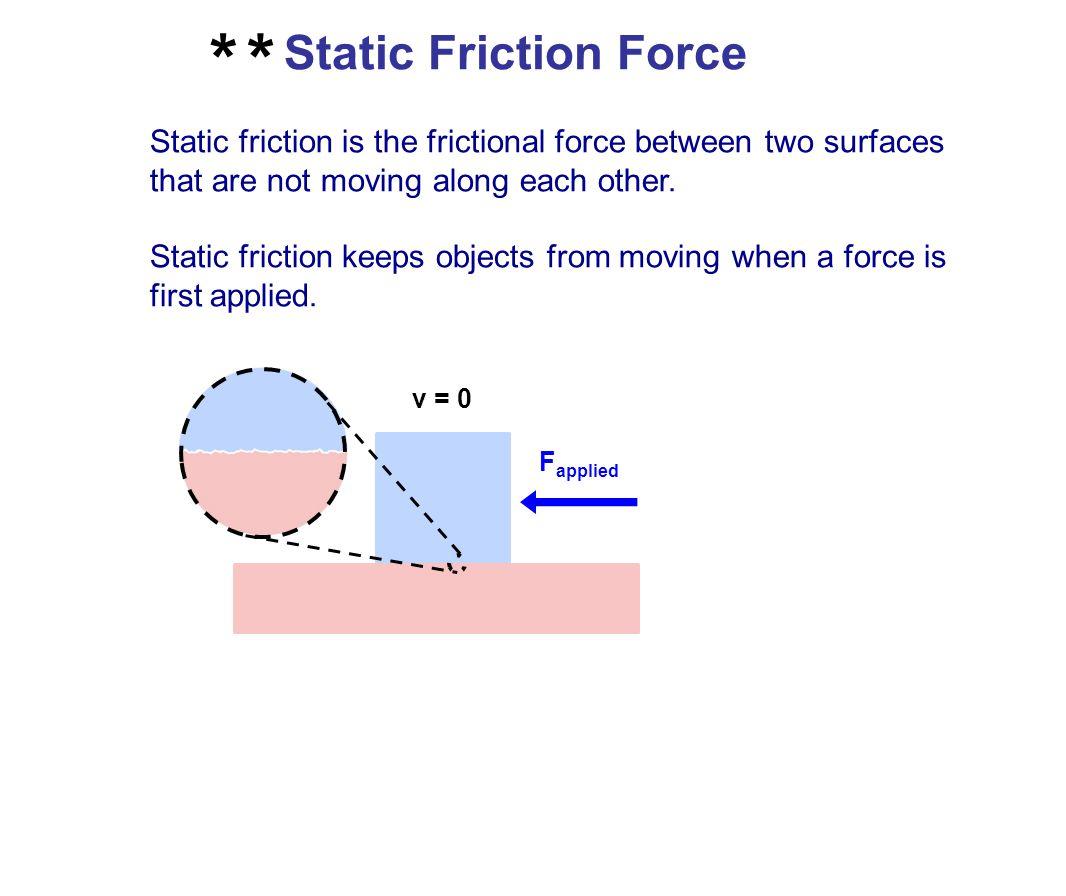 μ s is the coefficient of static friction, and is different for every pair of surfaces.