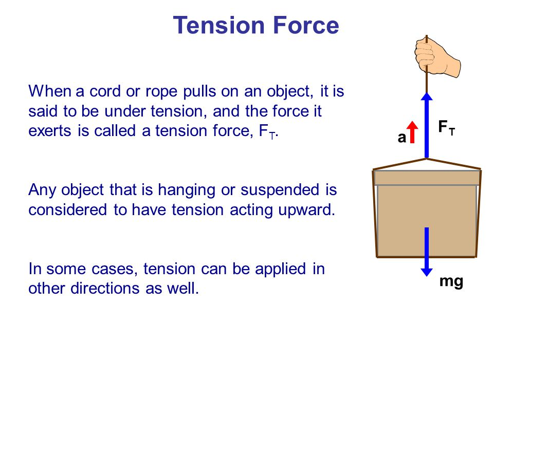 FTFT mg a There is no special formula to find the force of tension.