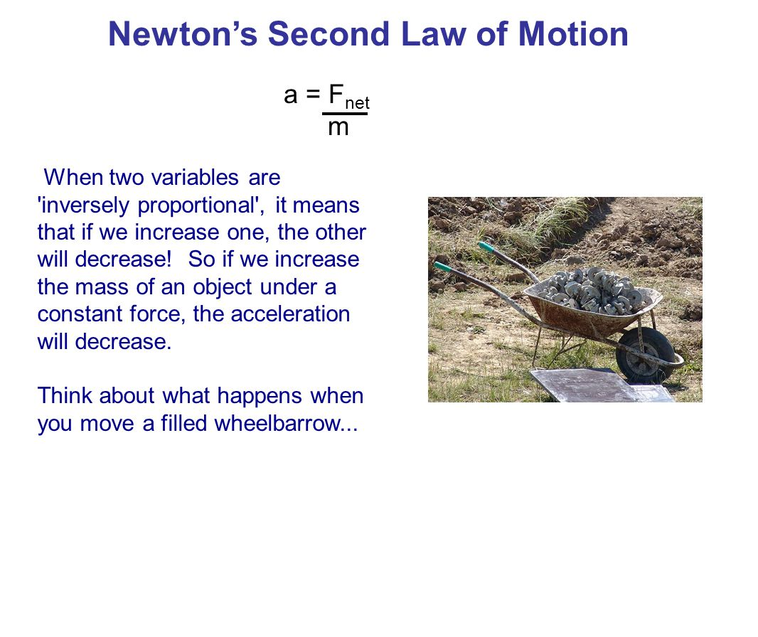 9A net force F accelerates a mass m with an acceleration a.