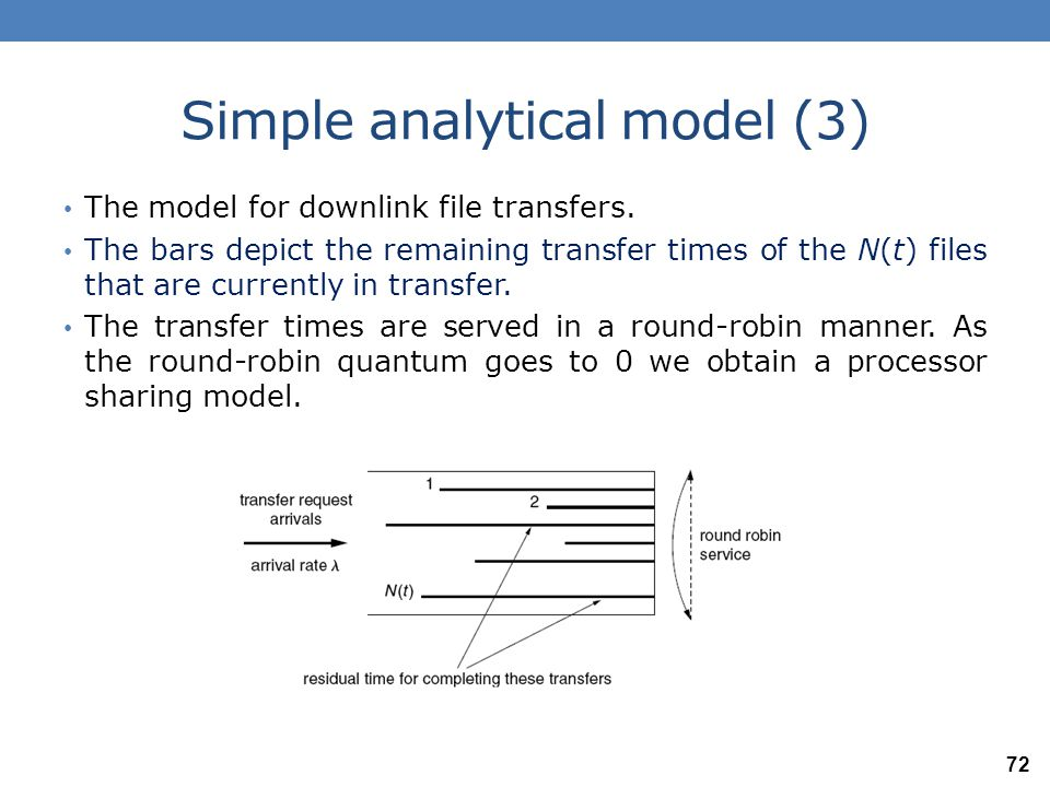 Simple analytical model (4) The horizontal bars represent the amount of time remaining for each transfer.