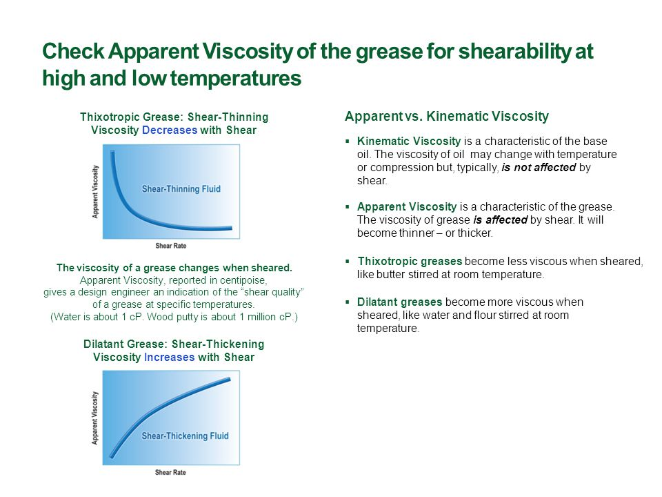 Apparent Viscosity as a Design Tool  Knowing a grease s viscosity also helps in evaluating its pumpability, pourability, ease of handling, and suitability for dipping or coating operations — important production and assembly considerations.