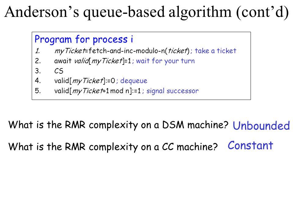 Graunke and Thakkar's algorithm (Graunke and Thakkar, 1990) Uses the more common swap (a.k.a.