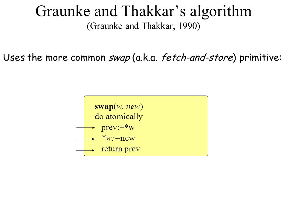 Graunke and Thakkar's algorithm (cont'd) Shared: bit slots[0..n-1], initially slots[i]=1, for i  {0,..,n-1} structure {bit value, bit* node} tail, initially {0, &slots[0]} Local: structure {bit value, bit* node} myRecord, prev bit temp 0 tail 11111 023n-11 slots