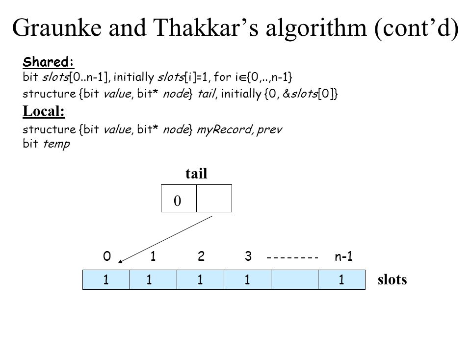 Graunke and Thakkar's algorithm (cont'd) Shared: bit slots[0..n-1], initially slots[i]=1, for i  {0,..,n-1} structure {bit value, bit* node} tail, initially {0, &slots[0]} Local: structure {bit value, bit* node} myRecord, prev, bit temp Program for process i 1.myRecord.value:=slots[i] ; prepare to thread yourself to queue 2.myRecord.slot:=&slots[i] 3.prev=swap(&tail, &myRecord) ; prev now points to predecessor 4.await (*prev.slot ≠ prev.value) ;local spin until predecessor's value changes 5.CS 6.temp:=1-slots[i] 7.slots[i]:=temp ; signal successor