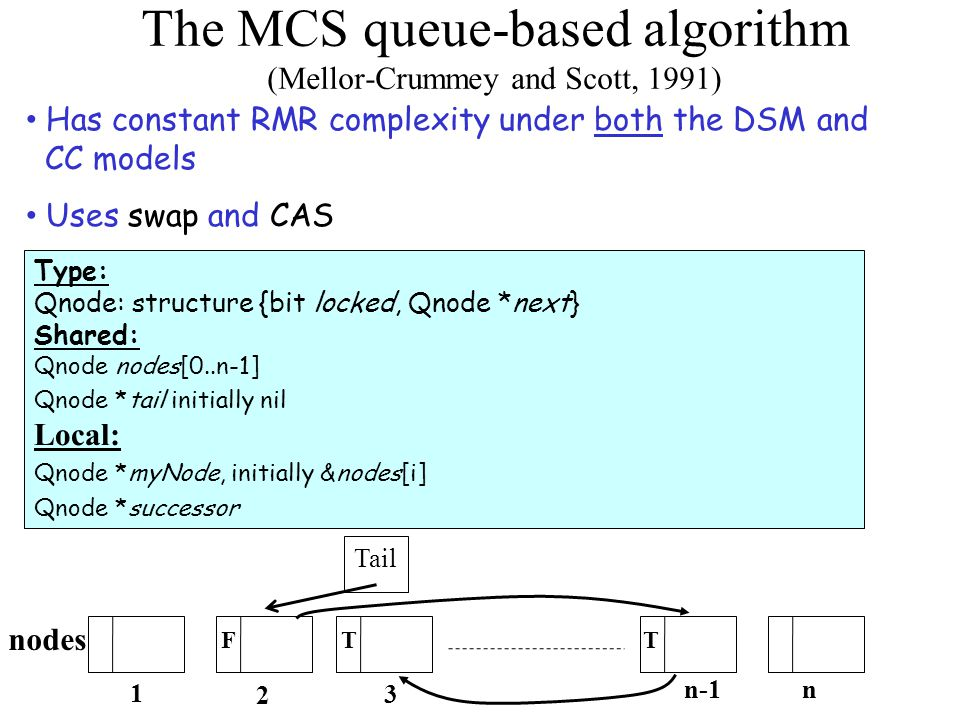 The MCS queue-based algorithm (cont'd) Program for process i 1.myNode->next := nil ; prepare to be last in queue 2.pred=swap(&tail, myNode ) ;tail now points to myNode 3.if (pred ≠ nil) ;I need to wait for a predecessor 4.