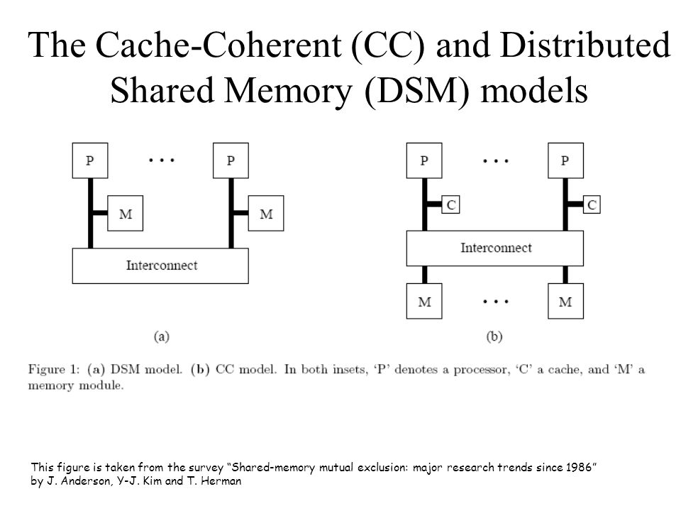 Remote and local memory accesses In a DSM system: local remote In a Cache-coherent system: An access of v by p is remote if it is the first access of v or if v has been written by another process since p's last access of it.