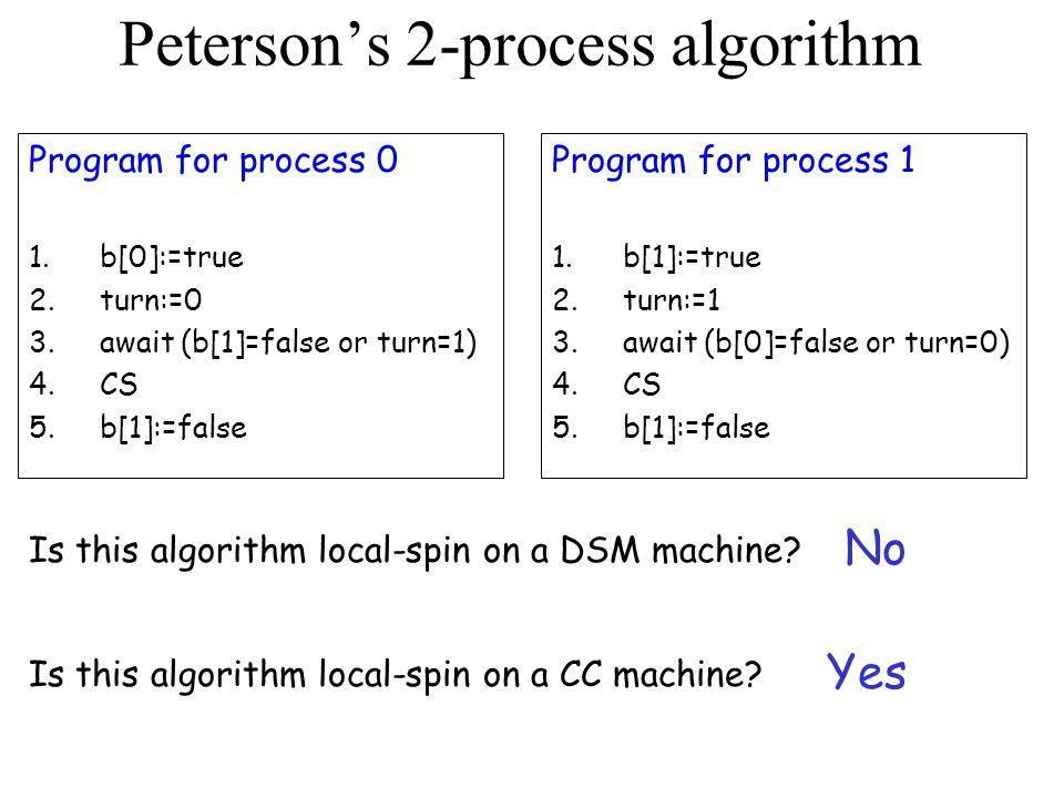Peterson's 2-process algorithm Program for process 1 1.b[1]:=true 2.turn:=1 3.await (b[0]=false or turn=0) 4.CS 5.b[1]:=false Program for process 0 1.b[0]:=true 2.turn:=0 3.await (b[1]=false or turn=1) 4.CS 5.b[0]:=false What is the RMR complexity on a DSM machine.